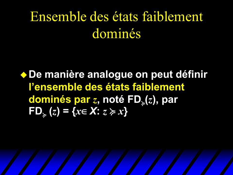Ensemble des états faiblement dominés De manière analogue on peut définir lensemble des états faiblement dominés par z, noté FD ( z ), par FD ( z ) = { x X: z x }