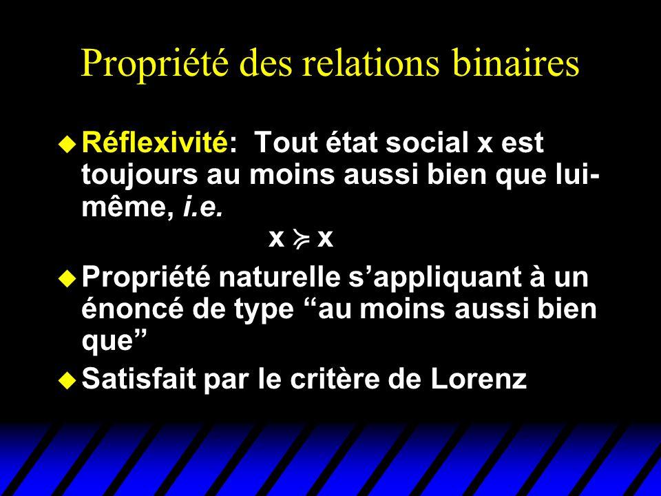 Propriété des relations binaires u Réflexivité: Tout état social x est toujours au moins aussi bien que lui- même, i.e.