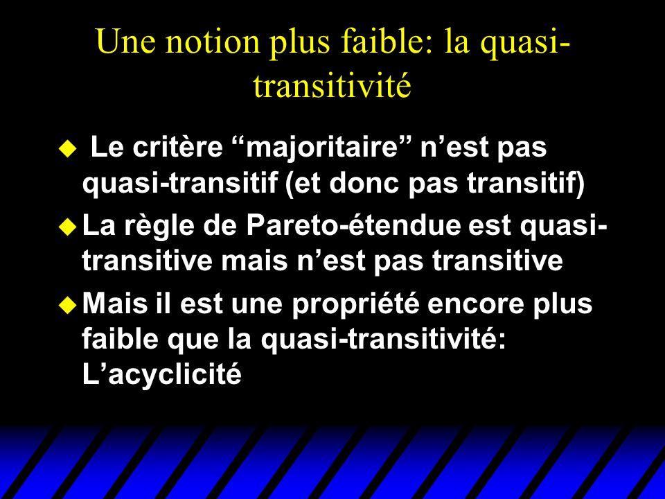 Une notion plus faible: la quasi- transitivité u Le critère majoritaire nest pas quasi-transitif (et donc pas transitif) u La règle de Pareto-étendue est quasi- transitive mais nest pas transitive u Mais il est une propriété encore plus faible que la quasi-transitivité: Lacyclicité