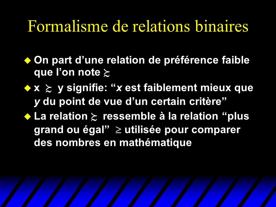 Formalisme de relations binaires u On part dune relation de préférence faible que lon note u x y signifie: x est faiblement mieux que y du point de vue dun certain critère La relation ressemble à la relation plus grand ou égal utilisée pour comparer des nombres en mathématique