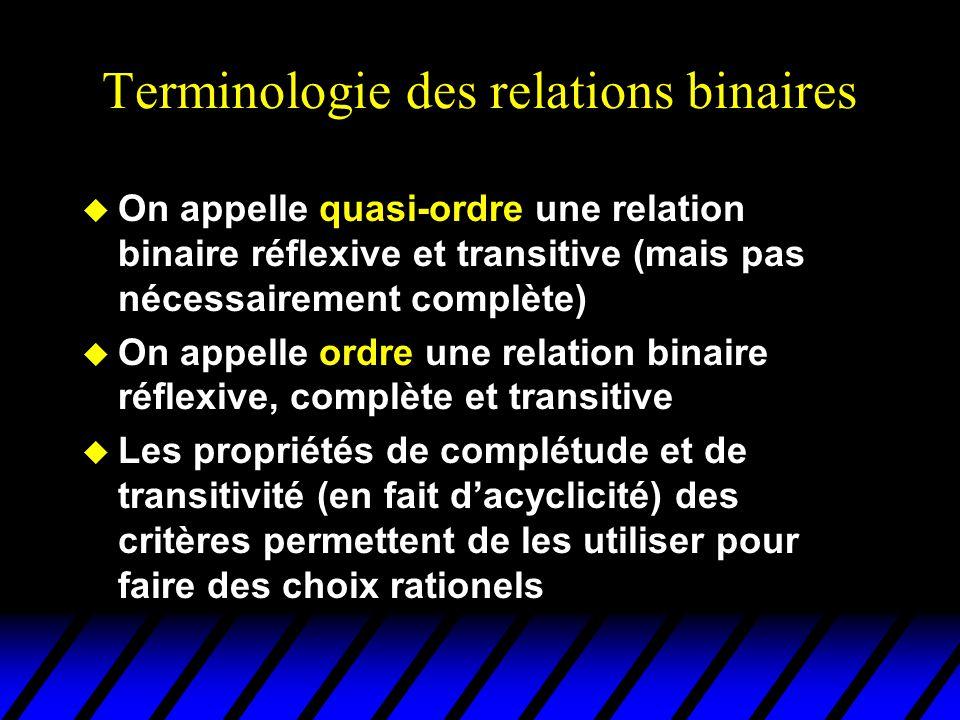 Terminologie des relations binaires u On appelle quasi-ordre une relation binaire réflexive et transitive (mais pas nécessairement complète) u On appelle ordre une relation binaire réflexive, complète et transitive u Les propriétés de complétude et de transitivité (en fait dacyclicité) des critères permettent de les utiliser pour faire des choix rationels