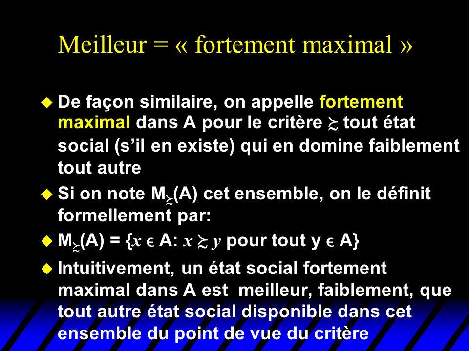Meilleur = « fortement maximal » u De façon similaire, on appelle fortement maximal dans A pour le critère tout état social (sil en existe) qui en domine faiblement tout autre u Si on note M (A) cet ensemble, on le définit formellement par: M (A) = { x A: x y pour tout y A} u Intuitivement, un état social fortement maximal dans A est meilleur, faiblement, que tout autre état social disponible dans cet ensemble du point de vue du critère