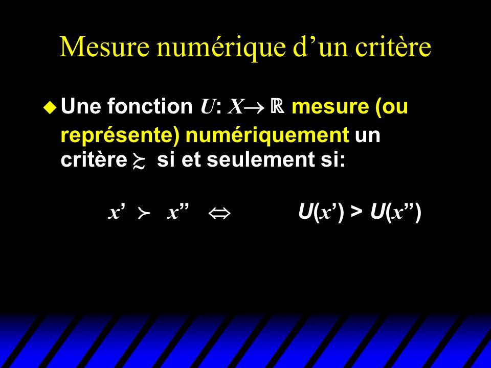 Mesure numérique dun critère Une fonction U : X mesure (ou représente) numériquement un critère si et seulement si: x x U( x ) > U( x )