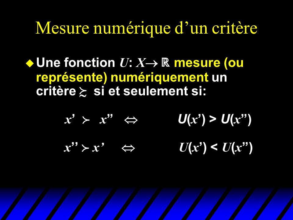Mesure numérique dun critère Une fonction U : X mesure (ou représente) numériquement un critère si et seulement si: x x U( x ) > U( x ) x x U ( x ) < U ( x )