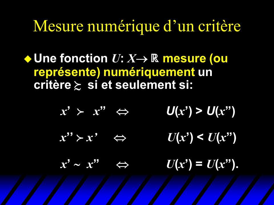 Mesure numérique dun critère Une fonction U : X mesure (ou représente) numériquement un critère si et seulement si: x x U( x ) > U( x ) x x U ( x ) < U ( x ) x x U ( x ) = U ( x ).