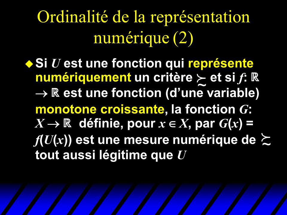 Si U est une fonction qui représente numériquement un critère et si f : est une fonction (dune variable) monotone croissante, la fonction G : X définie, pour x X, par G ( x ) = f ( U ( x )) est une mesure numérique de tout aussi légitime que U ~ ~