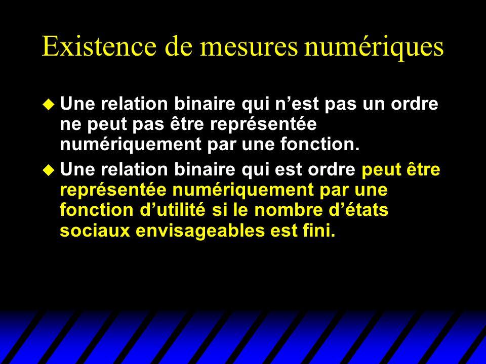 Existence de mesures numériques u Une relation binaire qui nest pas un ordre ne peut pas être représentée numériquement par une fonction.