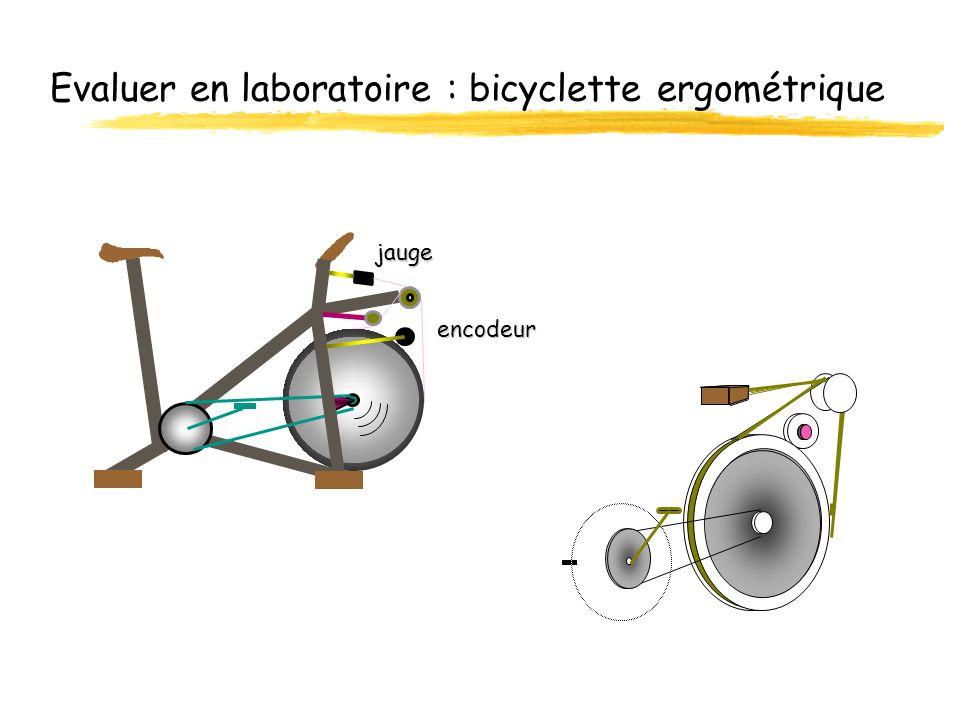 Evaluer en laboratoire : bicyclette ergométrique jauge encodeur