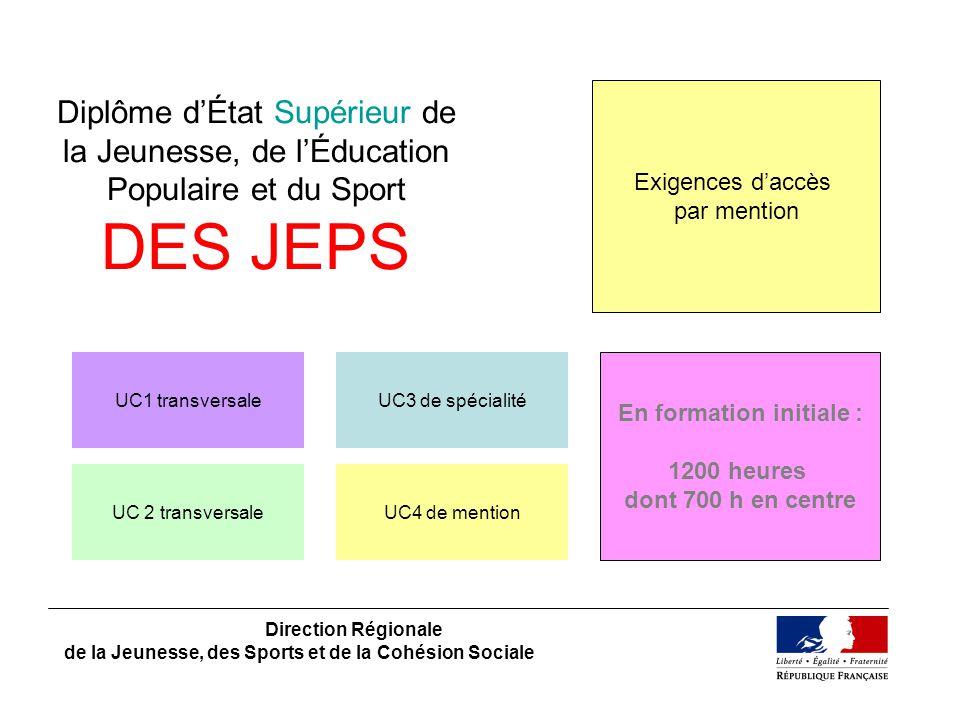 Diplôme dÉtat Supérieur de la Jeunesse, de lÉducation Populaire et du Sport DES JEPS UC4 de mention Direction Régionale de la Jeunesse, des Sports et