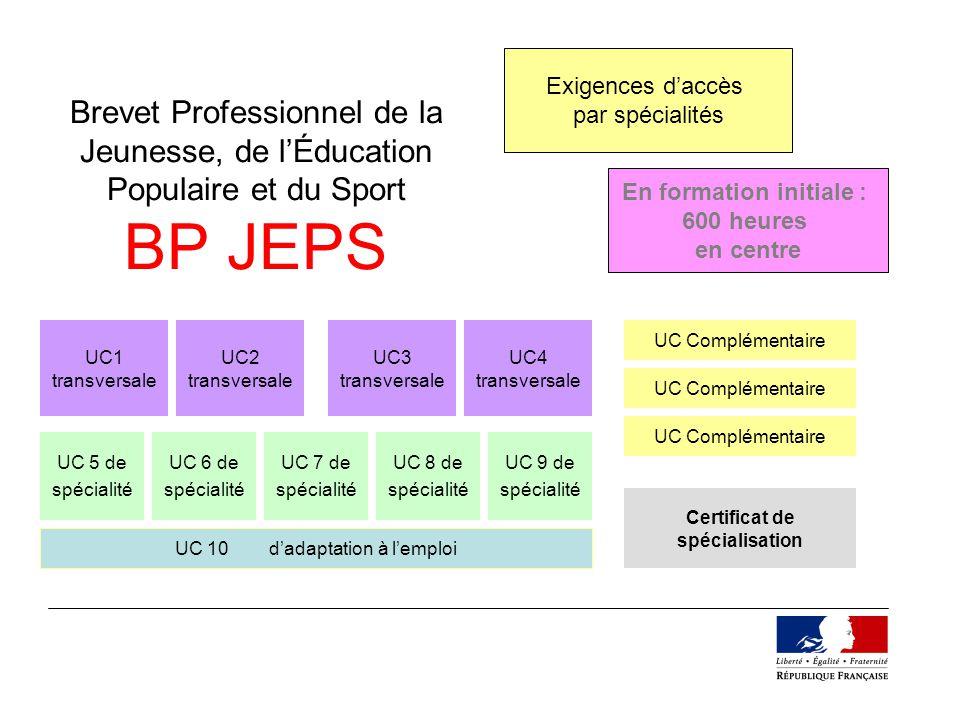Brevet Professionnel de la Jeunesse, de lÉducation Populaire et du Sport BP JEPS UC Complémentaire Certificat de spécialisation UC 5 de spécialité UC1