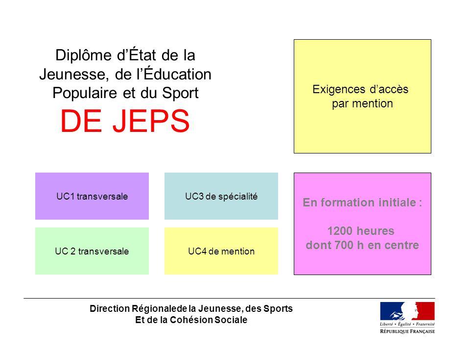 Diplôme dÉtat de la Jeunesse, de lÉducation Populaire et du Sport DE JEPS UC4 de mention Direction Régionalede la Jeunesse, des Sports Et de la Cohési