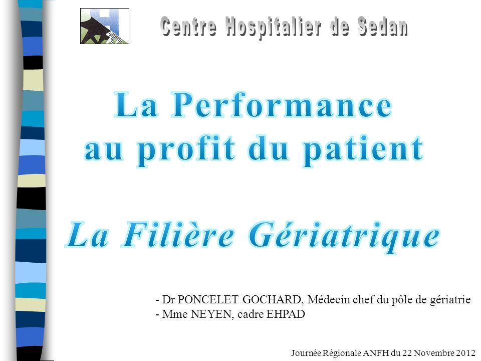 Journée Régionale ANFH du 22 Novembre 2012 - Dr PONCELET GOCHARD, Médecin chef du pôle de gériatrie - Mme NEYEN, cadre EHPAD