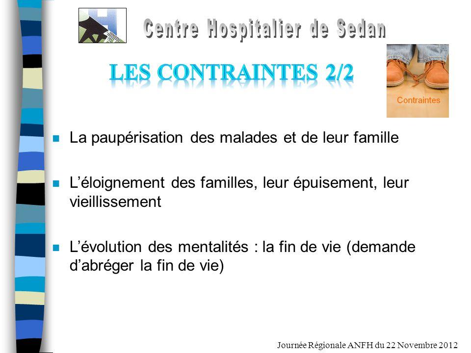 Journée Régionale ANFH du 22 Novembre 2012 n La paupérisation des malades et de leur famille n Léloignement des familles, leur épuisement, leur vieillissement n Lévolution des mentalités : la fin de vie (demande dabréger la fin de vie)