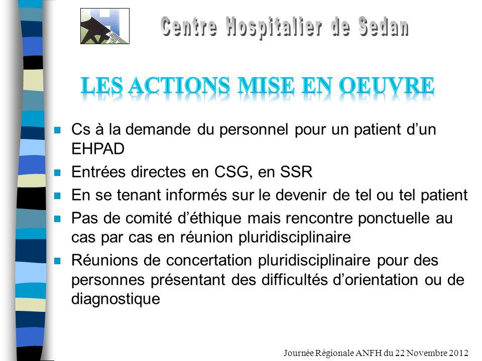 Journée Régionale ANFH du 22 Novembre 2012 n Cs à la demande du personnel pour un patient dun EHPAD n Entrées directes en CSG, en SSR n En se tenant i
