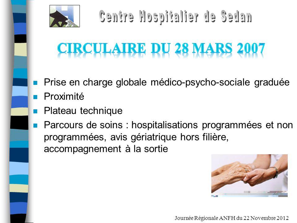 Journée Régionale ANFH du 22 Novembre 2012 n Prise en charge globale médico-psycho-sociale graduée n Proximité n Plateau technique n Parcours de soins