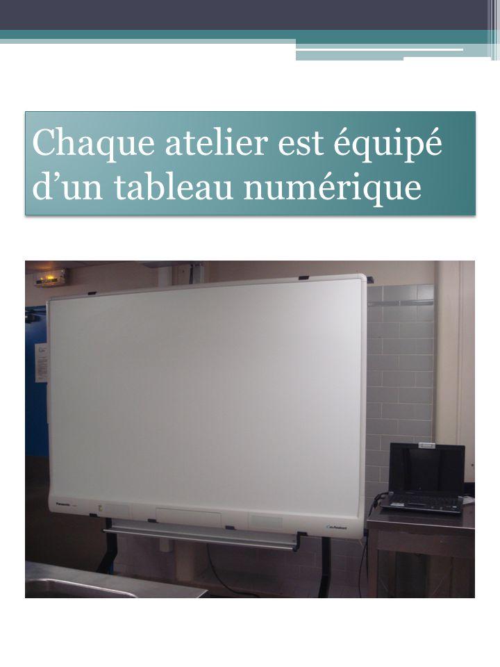 Projets douverture rentrée 2013 CAP Pâtissier en alternance : contrat dapprentissage ou de professionnalisation.
