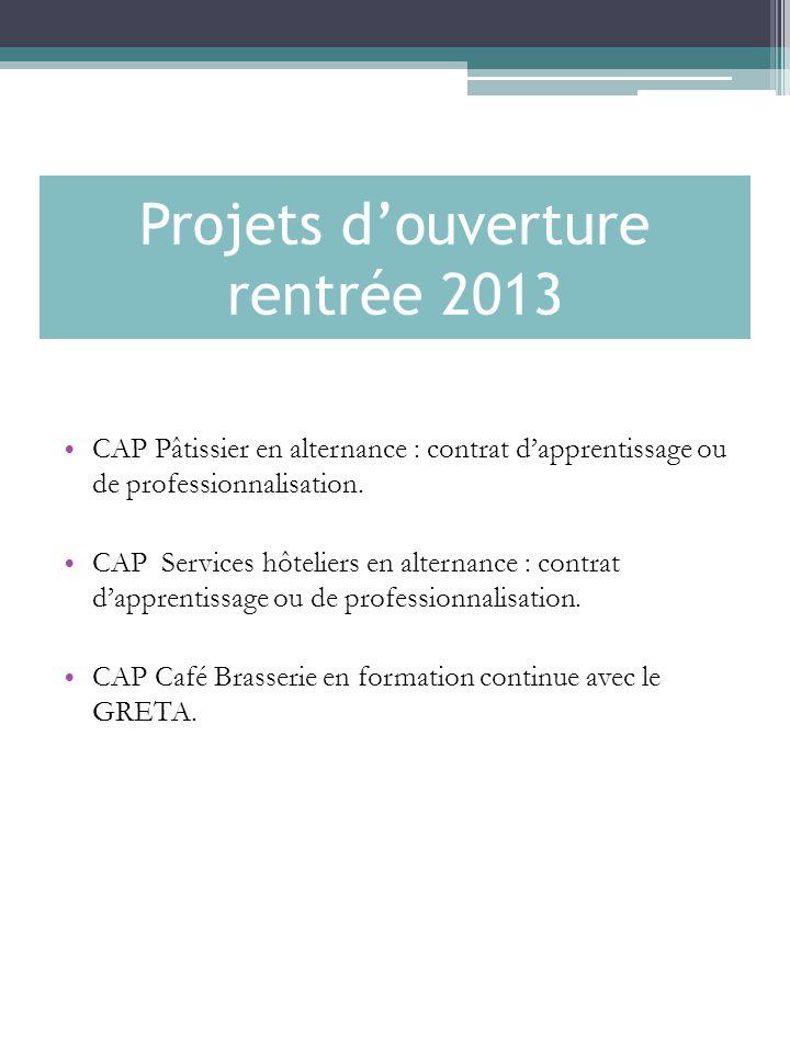 Projets douverture rentrée 2013 CAP Pâtissier en alternance : contrat dapprentissage ou de professionnalisation. CAP Services hôteliers en alternance