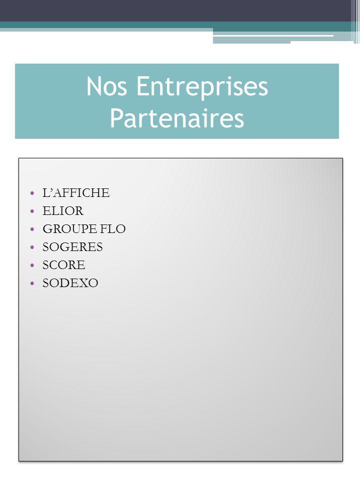Nos Entreprises Partenaires LAFFICHE ELIOR GROUPE FLO SOGERES SCORE SODEXO LAFFICHE ELIOR GROUPE FLO SOGERES SCORE SODEXO