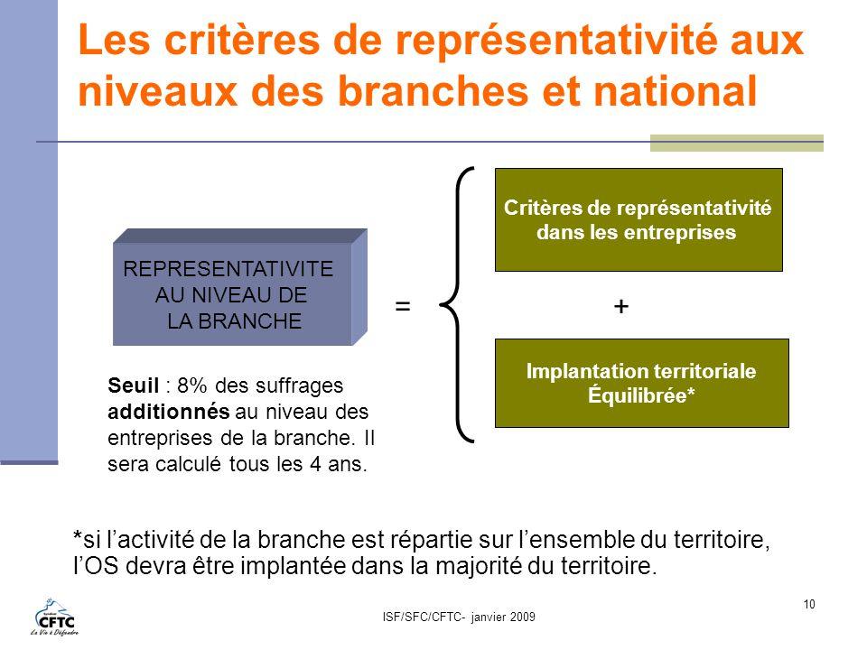 ISF/SFC/CFTC- janvier 2009 10 Les critères de représentativité aux niveaux des branches et national + REPRESENTATIVITE AU NIVEAU DE LA BRANCHE Critère