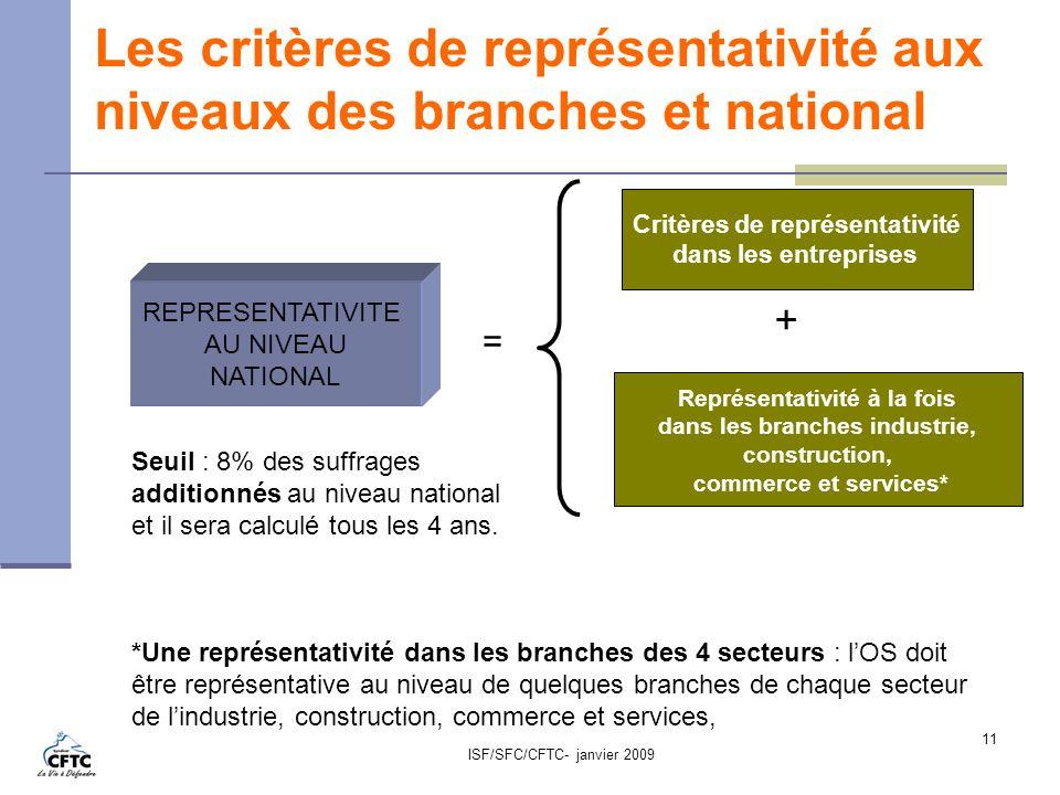 ISF/SFC/CFTC- janvier 2009 11 Les critères de représentativité aux niveaux des branches et national Représentativité à la fois dans les branches indus