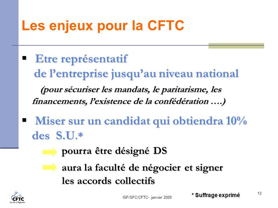 ISF/SFC/CFTC- janvier 2009 13 Les enjeux pour la CFTC Etre représentatif Etre représentatif de lentreprise jusquau niveau national de lentreprise jusq
