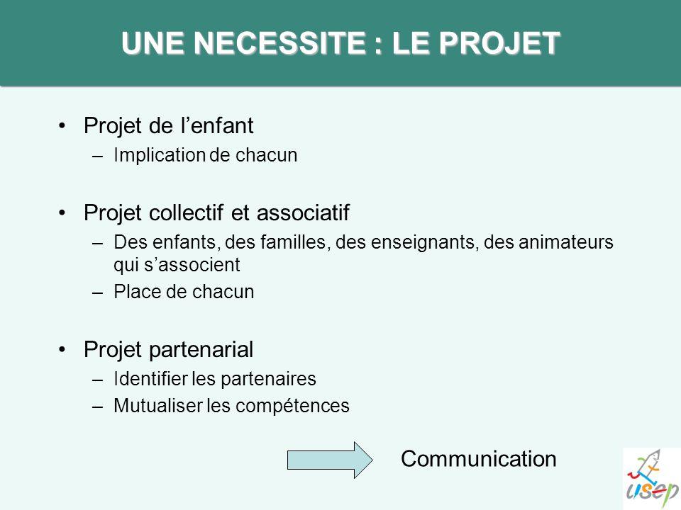 Projet de lenfant –Implication de chacun Projet collectif et associatif –Des enfants, des familles, des enseignants, des animateurs qui sassocient –Pl