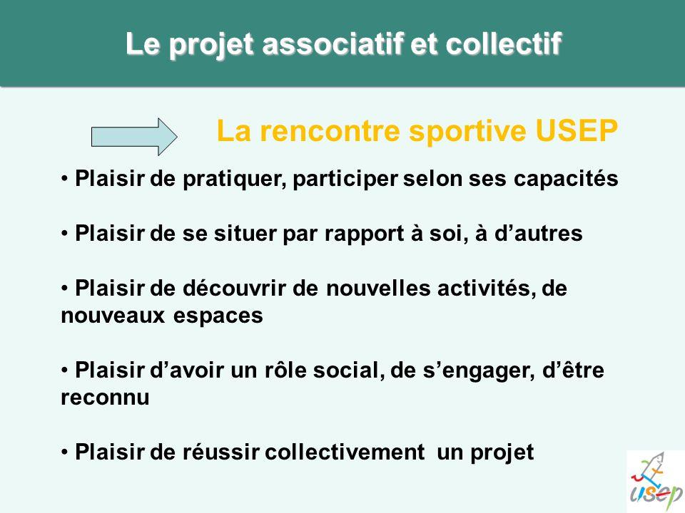 La rencontre sportive USEP Le projet associatif et collectif Plaisir de pratiquer, participer selon ses capacités Plaisir de se situer par rapport à s
