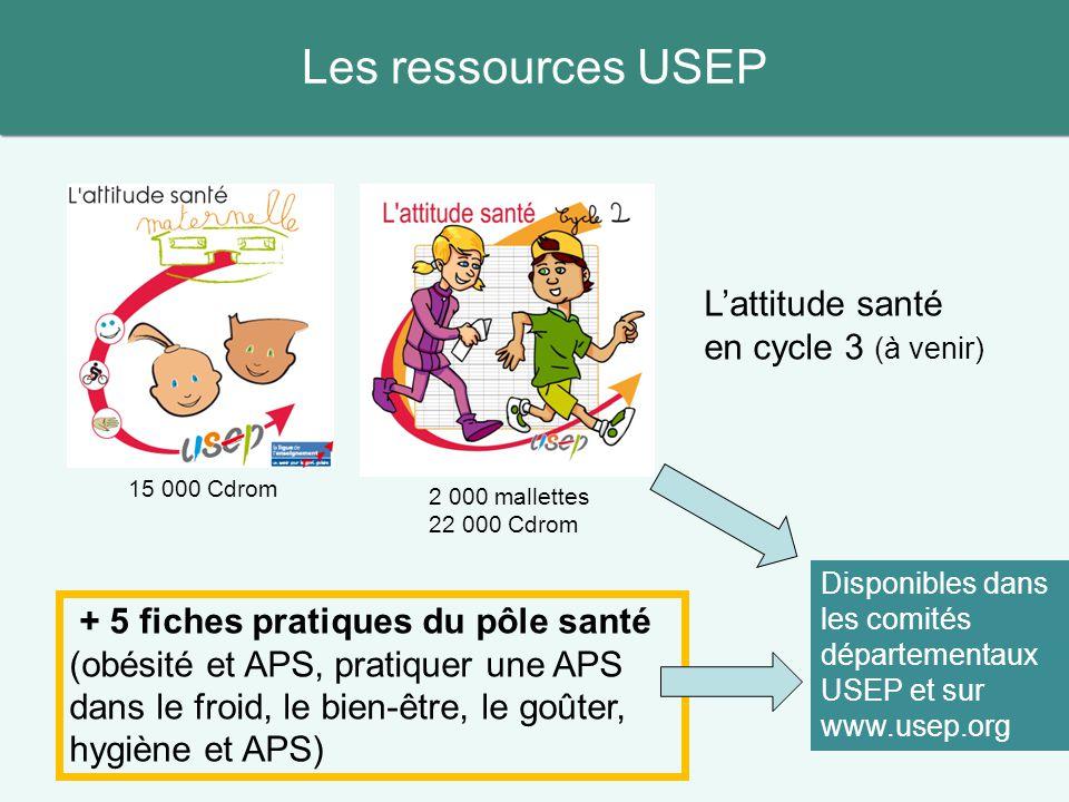 Les ressources USEP 15 000 Cdrom 2 000 mallettes 22 000 Cdrom Lattitude santé en cycle 3 (à venir) + 5 fiches pratiques du pôle santé (obésité et APS,