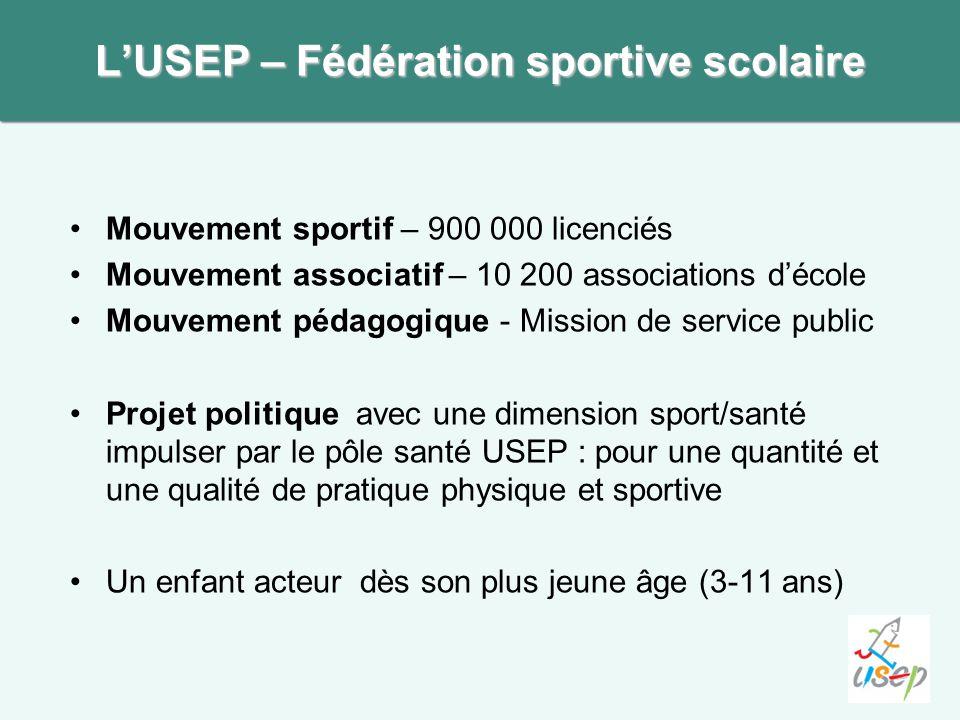 LUSEP – Fédération sportive scolaire Mouvement sportif – 900 000 licenciés Mouvement associatif – 10 200 associations décole Mouvement pédagogique - M