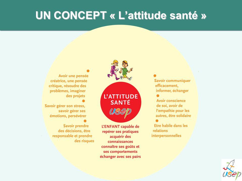 UN CONCEPT « Lattitude santé »