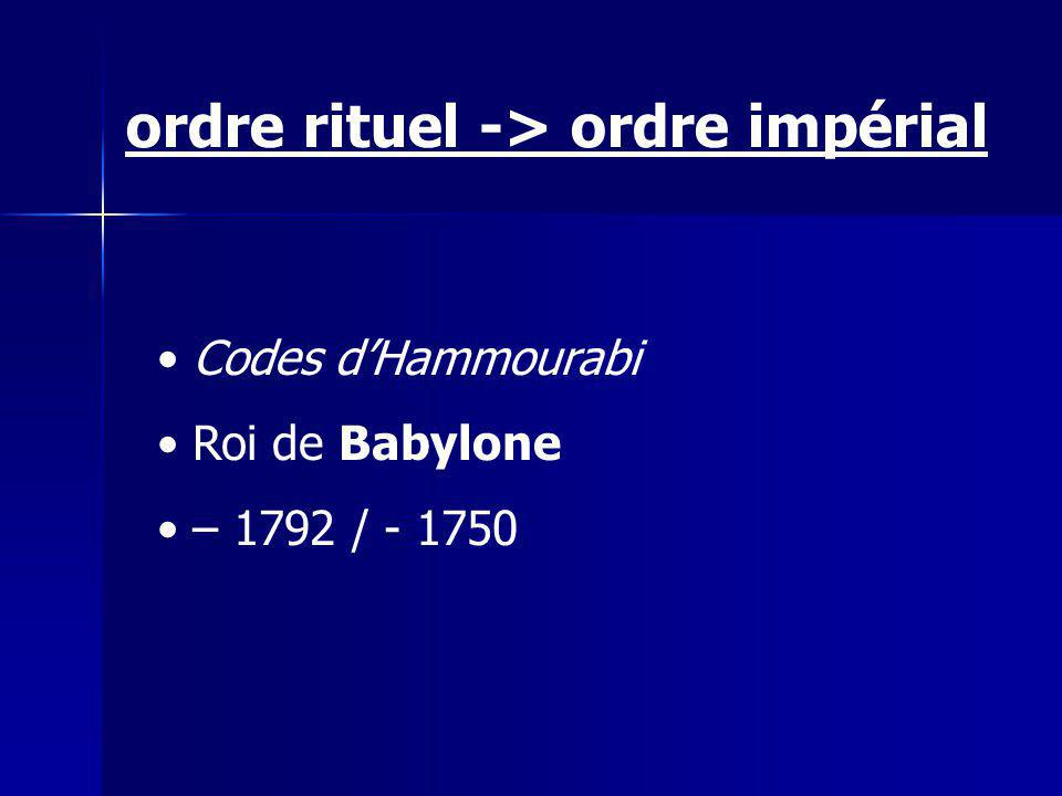 Codes dHammourabi Roi de Babylone – 1792 / - 1750 ordre rituel -> ordre impérial