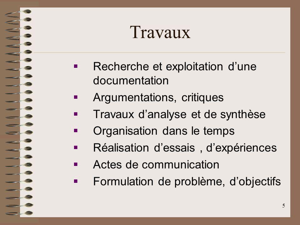 5 Travaux Recherche et exploitation dune documentation Argumentations, critiques Travaux danalyse et de synthèse Organisation dans le temps Réalisatio