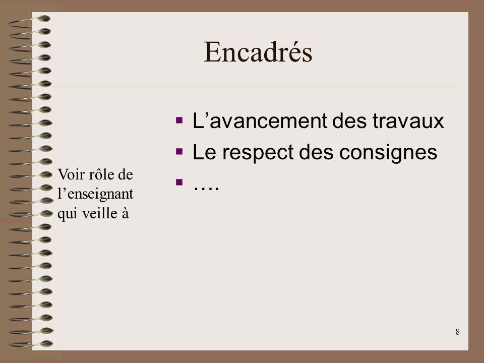 8 Encadrés Lavancement des travaux Le respect des consignes ….