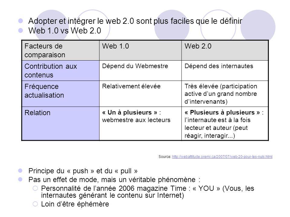 Adopter et intégrer le web 2.0 sont plus faciles que le définir Web 1.0 vs Web 2.0 Source: http://webattitude.oremi.ca/2007/07/web-20-pour-les-nuls.ht