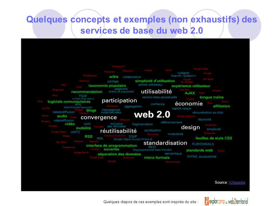 Source: WikipediaWikipedia Quelques concepts et exemples (non exhaustifs) des services de base du web 2.0 Quelques diapos de ces exemples sont inspiré