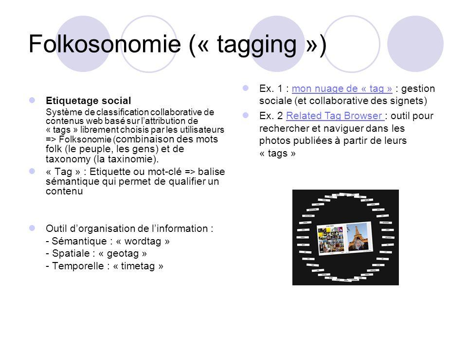 Folkosonomie (« tagging ») Etiquetage social Système de classification collaborative de contenus web basé sur lattribution de « tags » librement chois