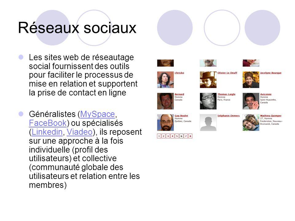Réseaux sociaux Les sites web de réseautage social fournissent des outils pour faciliter le processus de mise en relation et supportent la prise de co