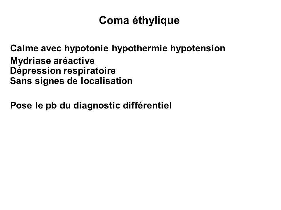 Coma éthylique Calme avec hypotonie hypothermie hypotension Mydriase aréactive Dépression respiratoire Sans signes de localisation Pose le pb du diagn