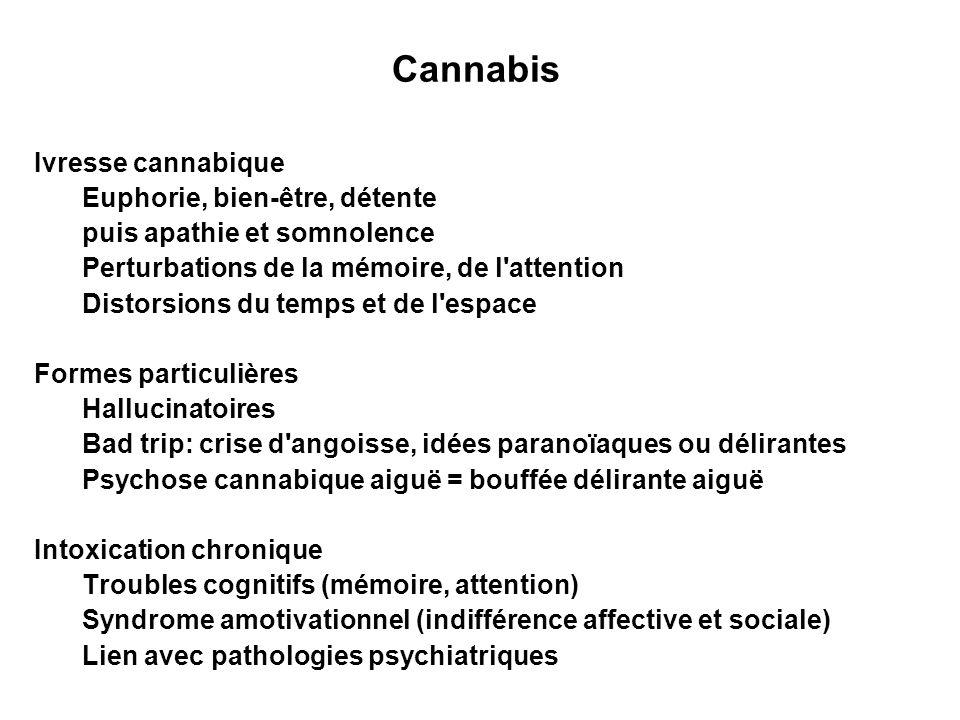 Cannabis Ivresse cannabique Euphorie, bien-être, détente puis apathie et somnolence Perturbations de la mémoire, de l'attention Distorsions du temps e