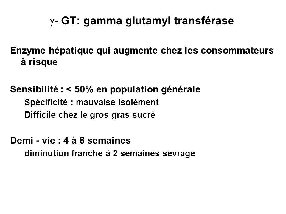 - GT: gamma glutamyl transférase Enzyme hépatique qui augmente chez les consommateurs à risque Sensibilité : < 50% en population générale Spécificité