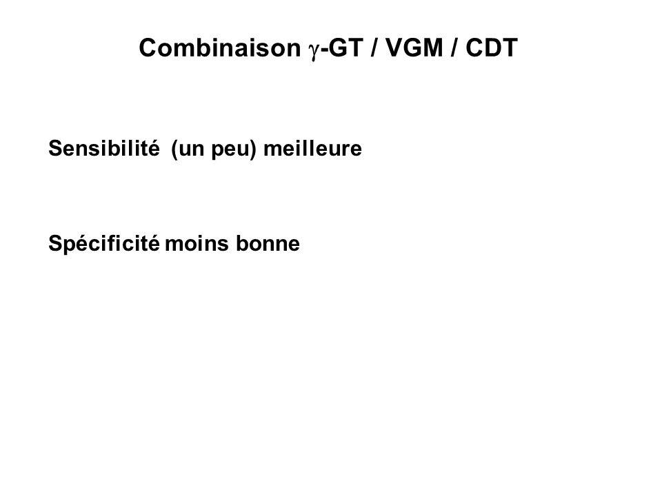Combinaison -GT / VGM / CDT Sensibilité (un peu) meilleure Spécificité moins bonne