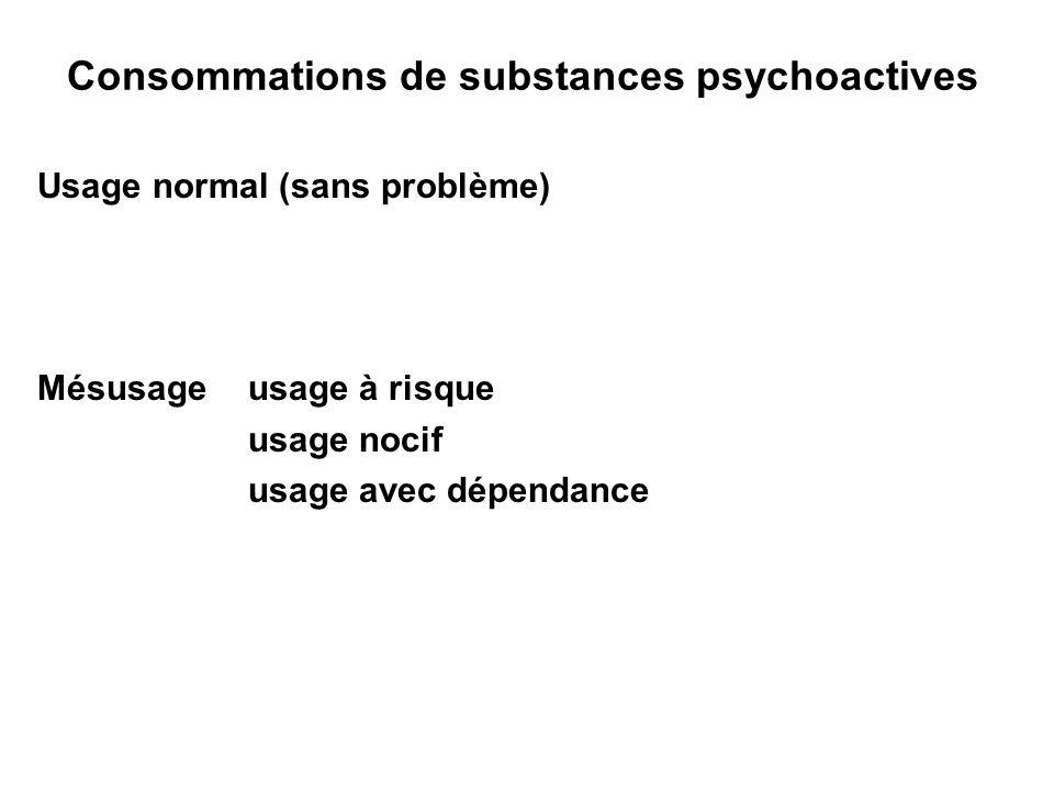 Consommations de substances psychoactives Usage normal (sans problème) Mésusageusage à risque usage nocif usage avec dépendance