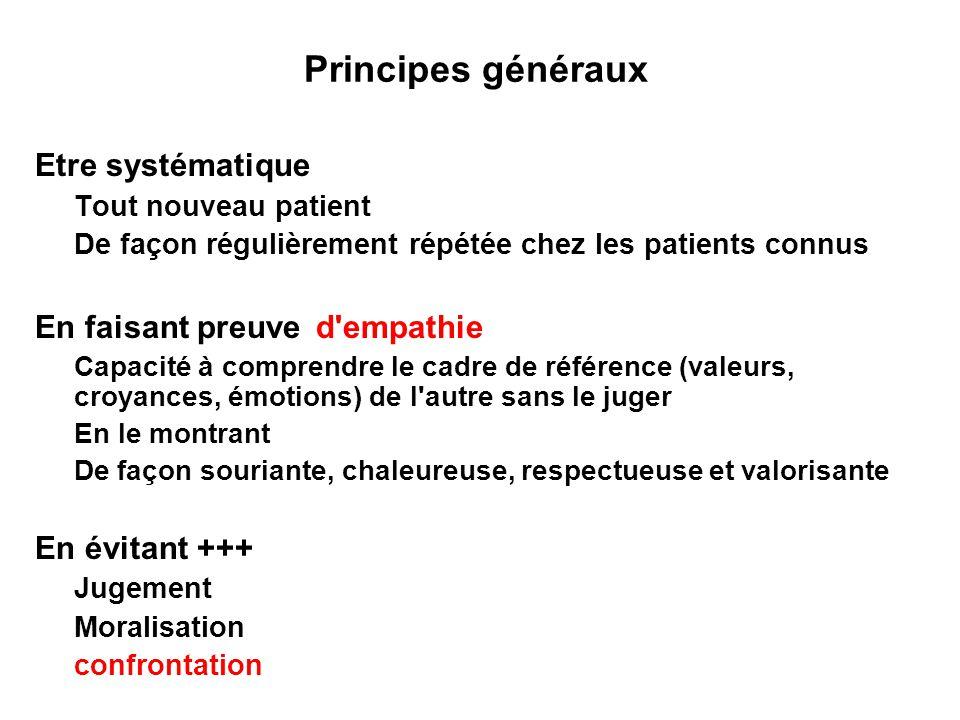 Principes généraux Etre systématique Tout nouveau patient De façon régulièrement répétée chez les patients connus En faisant preuve d'empathie Capacit