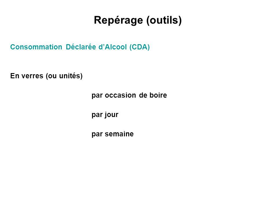 Repérage (outils) Consommation Déclarée dAlcool (CDA) En verres (ou unités) par occasion de boire par jour par semaine