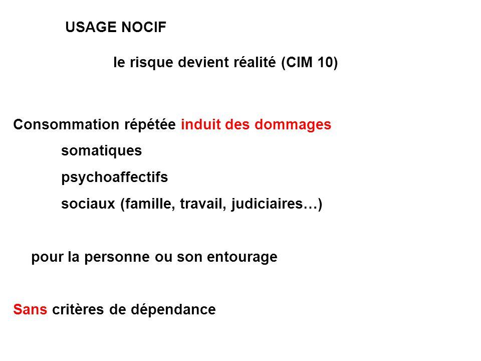 Consommation répétée induit des dommages somatiques psychoaffectifs sociaux (famille, travail, judiciaires…) pour la personne ou son entourage Sans cr