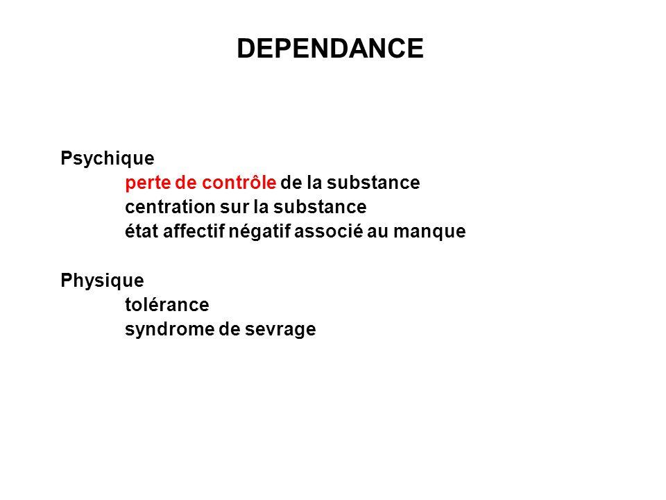 DEPENDANCE Psychique perte de contrôle de la substance centration sur la substance état affectif négatif associé au manque Physique tolérance syndrome