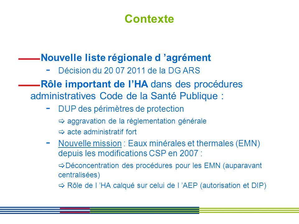 Contexte Nouvelle liste régionale d agrément - Décision du 20 07 2011 de la DG ARS Rôle important de lHA dans des procédures administratives Code de l