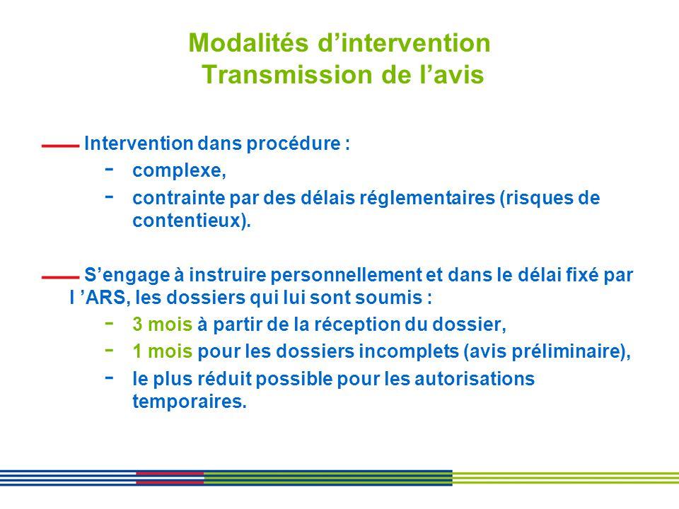 Modalités dintervention Transmission de lavis Intervention dans procédure : - complexe, - contrainte par des délais réglementaires (risques de content