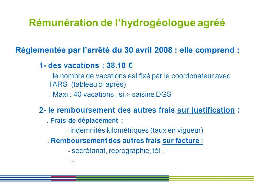 Rémunération de lhydrogéologue agréé Réglementée par larrêté du 30 avril 2008 : elle comprend : 1- des vacations : 38.10. le nombre de vacations est f