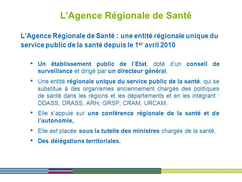 Un établissement public de lEtat, doté dun conseil de surveillance et dirigé par un directeur général, Une entité régionale unique du service public d